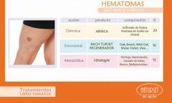 HEMATOMAS - Tratamiento