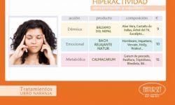 HIPERACTIVIDAD - Tratamiento