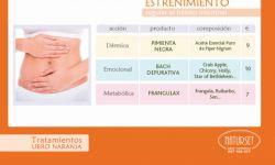ESTREÑIMIENTO - Tratamiento