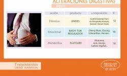 ALTERACIONES DIGESTIVAS - Tratamiento