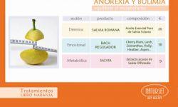ANOREXIA - Tratamiento