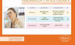 FIBROMIALGIA - Tratamiento