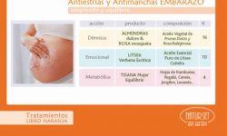 ANTIESTRÍAS y ANTIMANCHAS - Embarazo - Tratamiento