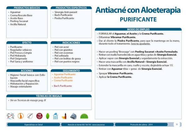 ANTI-Acne_con_Aloeterapia_PURIFICANTE