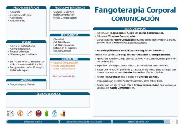 Fangoterapia Corporal COMUNICACIÓN - Tratamiento Libro Azul de Naturset