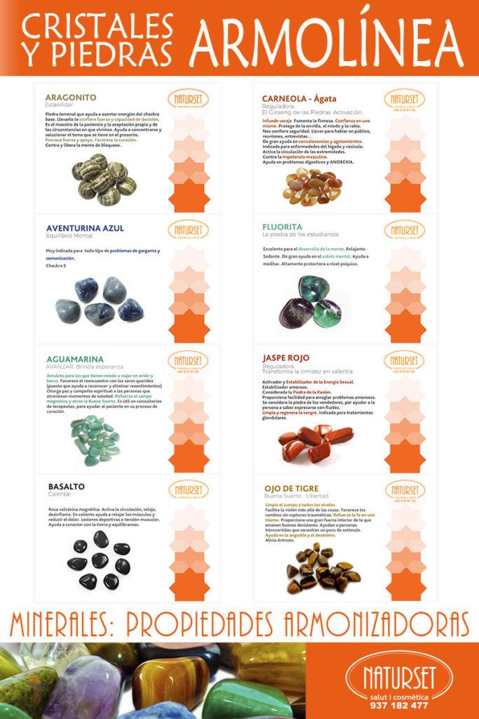 Minerales: Propiedades Armonizadoras - NATURSET