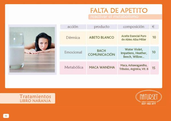 Falta de apetito - Tratamiento - Libro Naranja de NATURSET