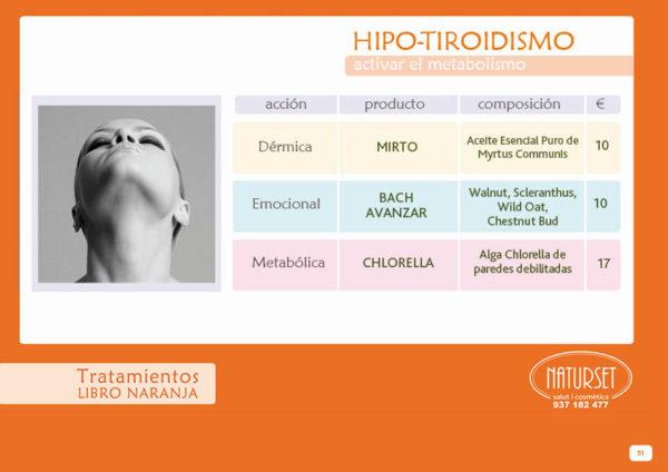 Hipo-tiroidismo - Tratamiento - Libro Naranja de NATURSET