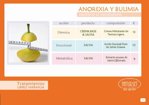 ANOREXIA - Tratamiento - Libro Naranja de NATURSET