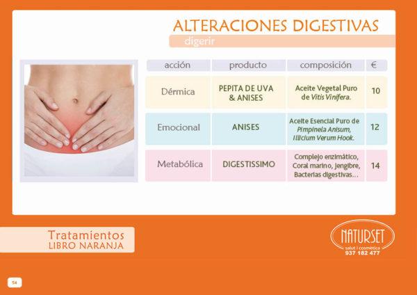 Alteraciones Digestivas - Tratamiento - Libro Naranja de NATURSET